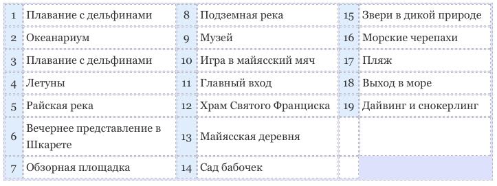 шкарет. расписание и карта развлечений